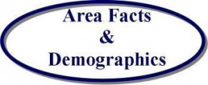 Area Facts